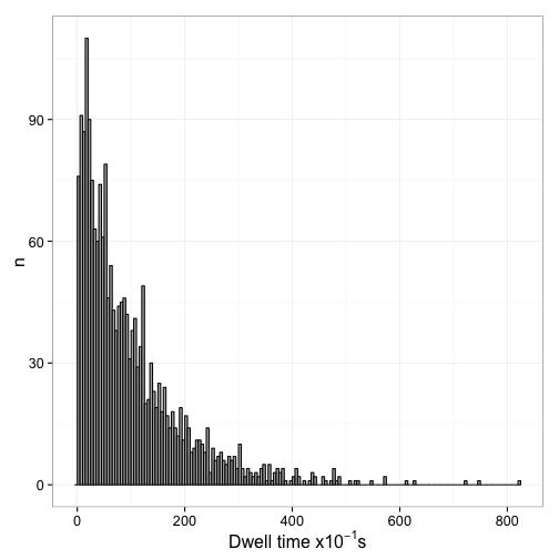 plot of chunk 2014-07-22-fig1