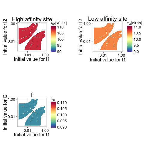 plot of chunk 2014-07-22-fig10