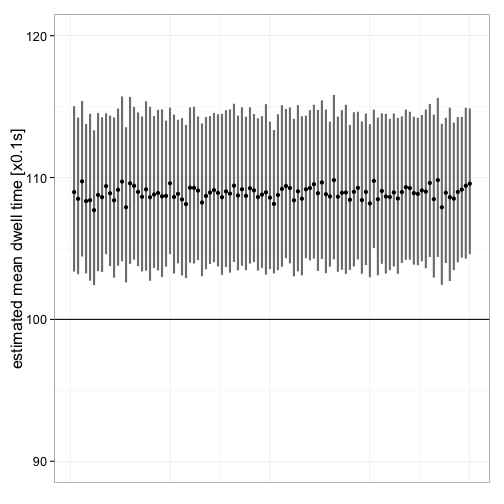 plot of chunk 2014-07-22-fig11