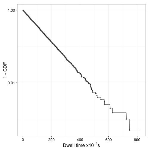 plot of chunk 2014-07-22-fig2