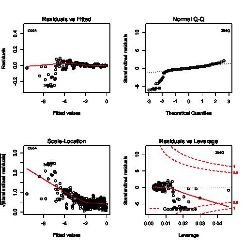 plot of chunk 2014-07-22-fig3