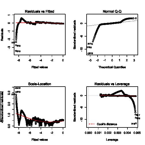 plot of chunk 2014-07-22-fig4