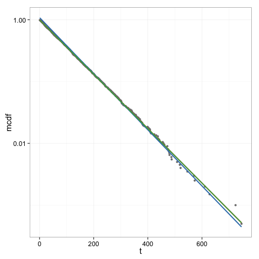 plot of chunk 2014-07-22-fig5