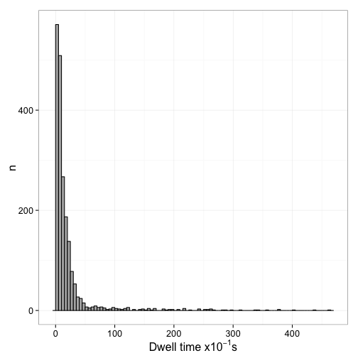 plot of chunk 2014-07-22-fig6