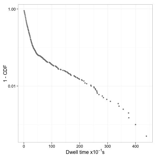 plot of chunk 2014-07-22-fig7