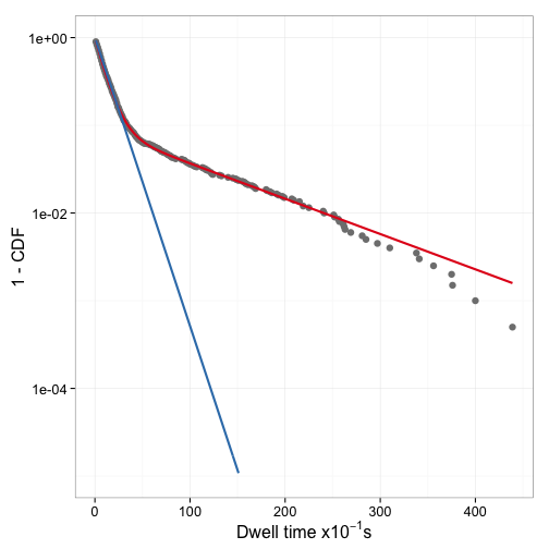 plot of chunk 2014-07-22-fig8