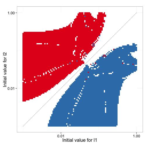 plot of chunk 2014-07-22-fig9